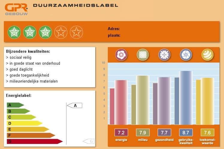 GPR-gebouw-duurzaamheidslabel-BJ